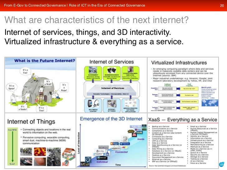 From E-Gov to Connected Governance | Role of ICT in the Era of Connected Governance   20    What are characteristics of th...