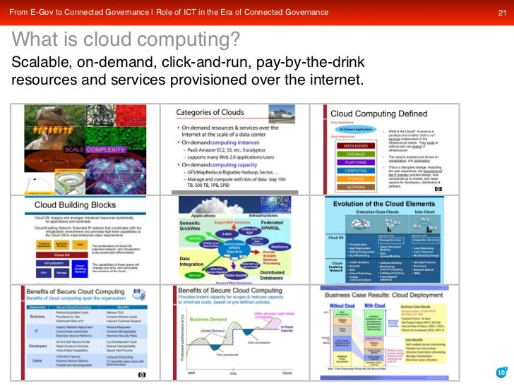 From E-Gov to Connected Governance | Role of ICT in the Era of Connected Governance   21   What is cloud computing? Scalab...