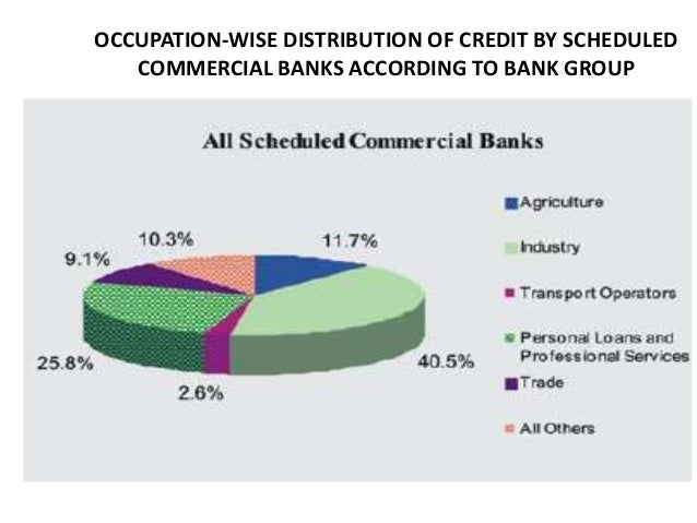 role of commercial banks in the Commercial banks role in financi 52 issn 2053-4086(print), issn 2053-4094(online) ng small scale industries in nigeria (a study of first bank, ado-ekiti, ekiti state.