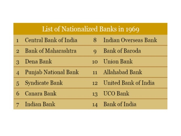 Discuss the Importance of Banks in Detail – Role of Commercial Banks