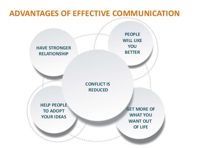 assess the role of effective communication Effective communication plays an important role not only in organization but is  equally important in personal life.