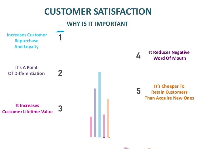 communication in the customer service role essay How to build a better customer service culture in your business  creative communication channels surround everyone with relevant service  service role.