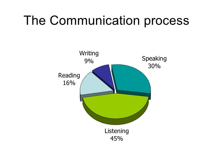 role of communication By françois cooren, eero vaara, ann langley, and haridimos tsoukas  communication matters in organizations we all know this catchphrase,.
