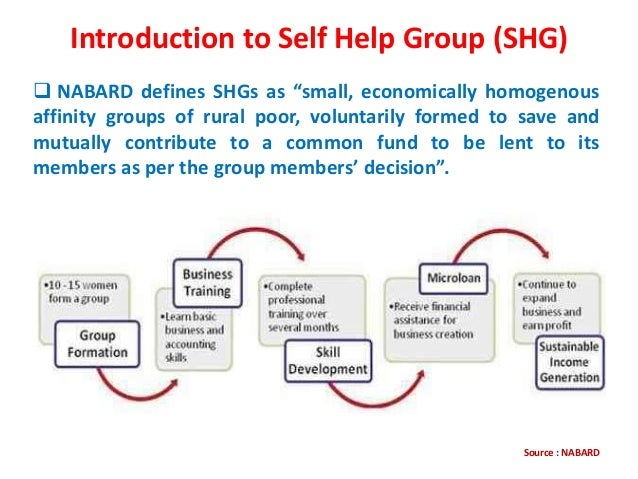Self-help group (finance)