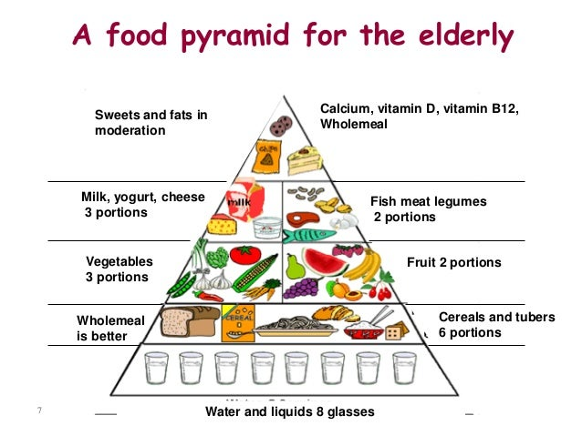 role of diet