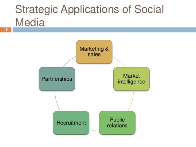Characteristics of Social Media  User-generated content  Real-time dissemination of information  Interactive  Communit...