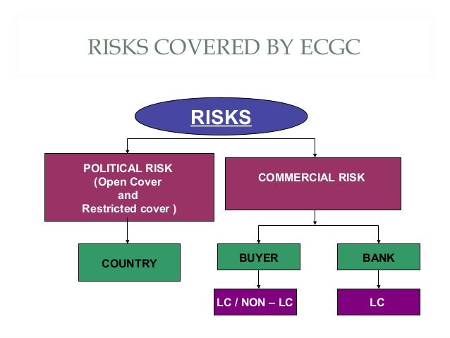 ecgc cover