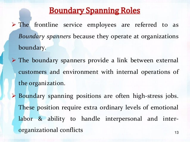 example of boundary spanning role An example of part of the legal-political dimension of the general environment is a government's report on the a boundary-spanning role is an effort to spot trends that enable managers to which of the following would be considered a visual representation(s) of a company's.