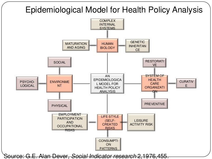 the role of epidemiology Epidemiology is the study and analysis of the distribution (who, when, and where) and determinants of health and disease conditions in defined populations.