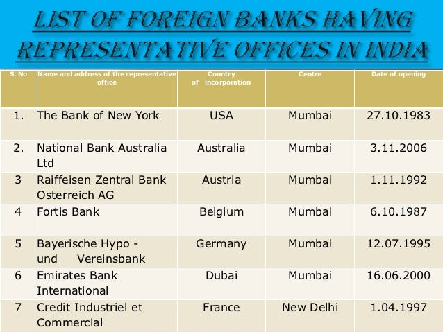 history of foreign banks in india Indian bank is an indian state-owned financial services company established in 1907 and headquartered in chennai, indiait has 20,924 employees, 2682 branches and is one of the top.