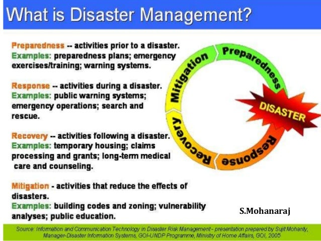 disaster management the role of students essay A student is a person who is having a great zeal at any subject our educational  system should include the training programs to the students.