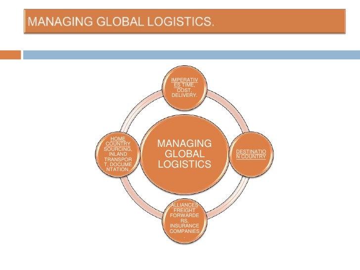 MANAGING GLOBAL LOGISTICS.<br />
