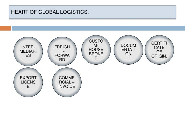 the role of the logistician in The main role of the logistics department at the company is the optimization of all processes logistics concepts and systems allow the company to reduce all kinds of products inventory in the production, supply and sales, accelerate the turnover of working capital, reduces production costs, to ensure full customer satisfaction in the quality.
