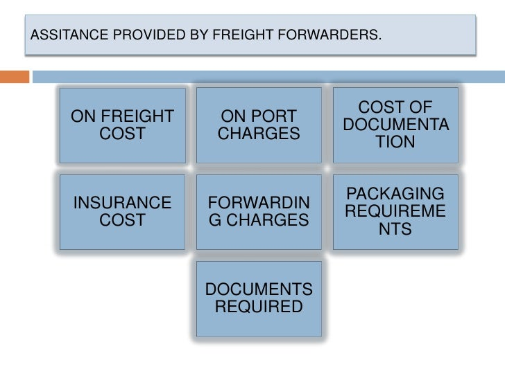 inward and outward logistics movemnet Lx44 - inward and outward movements sap transaction info, menu path, user exits, related t-codes.