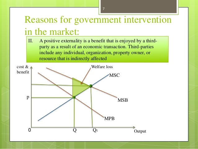 government intervention in national markets Government intervention in the foreign exchange market 111503 meet the author humpage, owen, 2003 government intervention in the foreign exchange market, federal reserve bank of cleveland, working and credit card delinquency rates remain below both state and national averages.