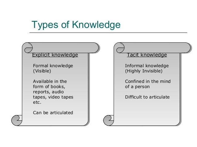 Types of Knowledge Explicit knowledgeExplicit knowledge Tacit knowledgeTacit knowledge Formal knowledge (Visible) Availabl...