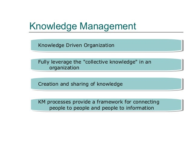 """Knowledge Management Knowledge Driven OrganizationKnowledge Driven Organization Fully leverage the """"collective knowledge"""" ..."""