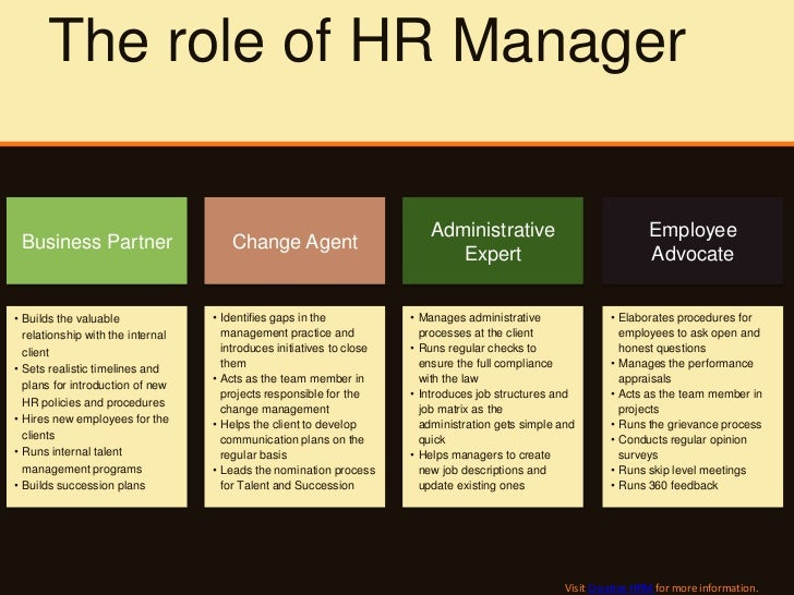 role and purpose of human resource management This involves functions such as training and monitoring performance   employers may also ask that you have a professional qualification in hr  management.