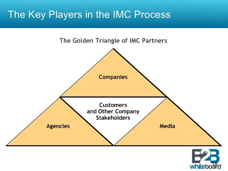 The Key Players in the IMC Process                                     18