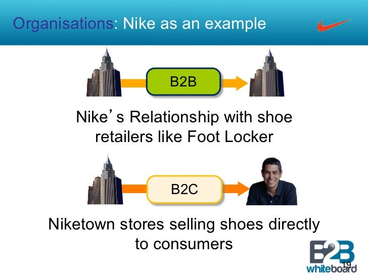 Organisations: Nike as an example                     B2B        Nike's Relationship with shoe           retailers like Fo...