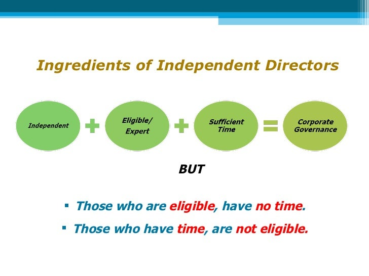 independent director The mg directors are confident in their abilities whilst being independent, qualified, experienced and responsive best practice for any fund would be to have a majority of independent offshore directors.