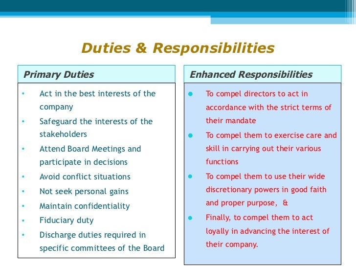 board of directors roles and responsibilities ppt