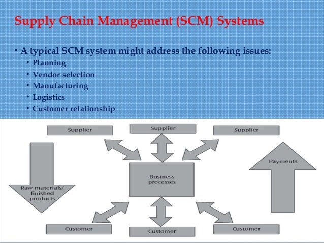 information technology in supply chain mgt Supply chain management is the combination of art and science that goes into improving the way your.