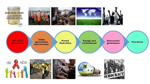 role of staff development in organisational growth Provide staff development courses designed to help employees enhance their contributions to the university's mission and goals provide opportunities for career growth and assist employees in performing current and emerging position responsibilities effectively.