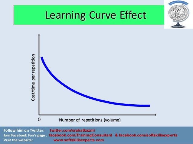 learning curve effect Secondly, companies may decline additional work, because the company does  not take the learning curve's effect on production capacity into.