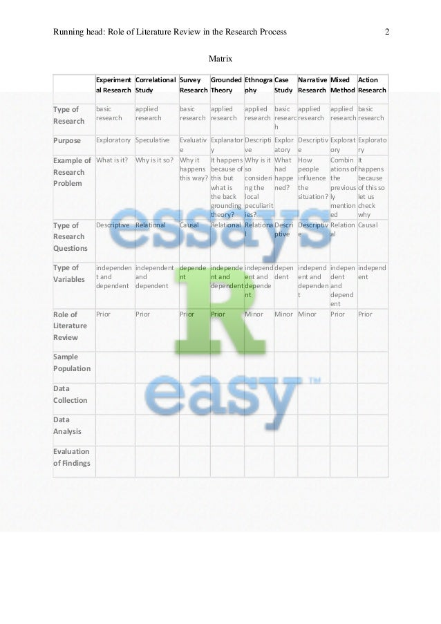 process essay connectors Remember: an essay should not be merely a list of notes and sub-headings followed by a list of dashes (-) or stars () accompanied by one or two words and/or.