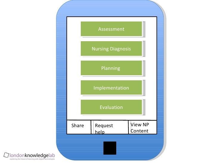 Assessment Nursing Diagnosis Planning  Implementation Evaluation Share Request help View NP Content