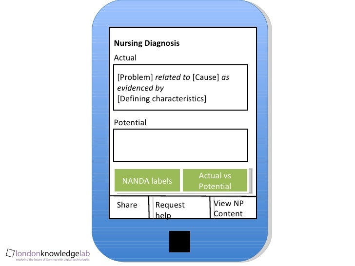 Share Request help View NP Content Nursing Diagnosis Actual  [Problem]  related to  [Cause]  as evidenced by  [Defining ch...