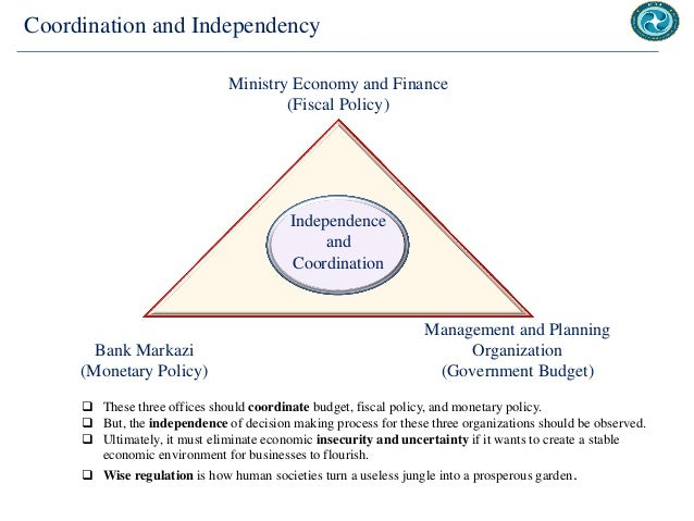 monetary policy and central banking pdf