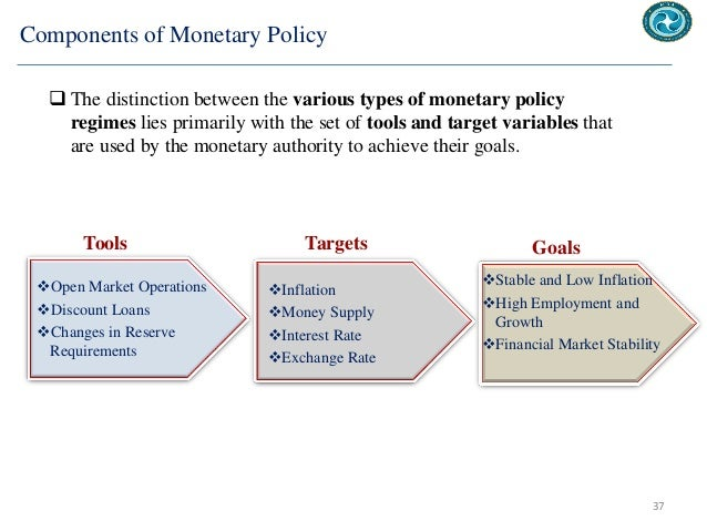 economy the role of monetary policy The role and limitations of monetary policy neel kashkari president and ceo federal reserve bank of minneapolis minneapolis, mn  i find forming my monetary policy views in the current economic environment easier than determining how to communicate them in a way that advances the fed's policy.