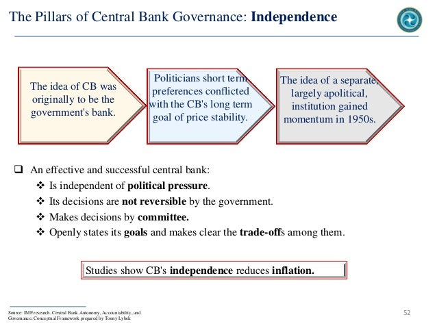 the role of central banking in Breaking down 'central bank' central banks are inherently non  the national banking act of 1863 created a  check out the role of central bank nd how its.