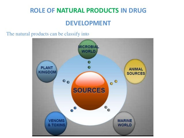 Natural Products Secondary Metabolites