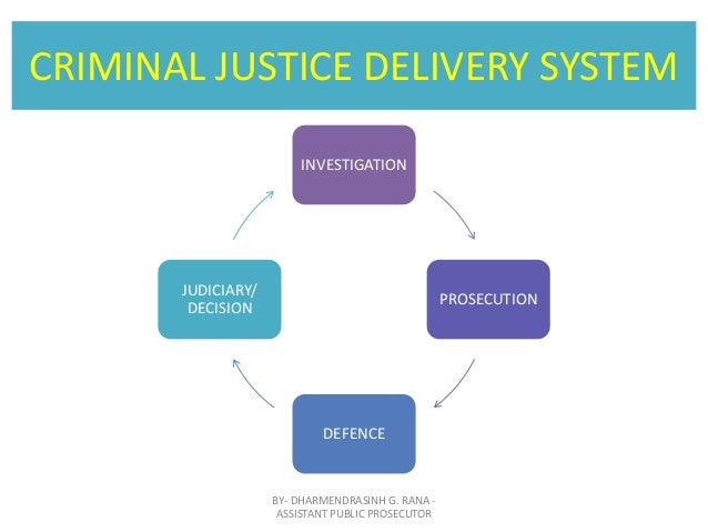 the role of discretion in the criminal justice system essay Essay topics on the criminal justice system harvard journal on legislation conclusion for education essay www gxart orgcyberbullying a social problem education essay essays on bully essays thread list of possible types of essay questions .