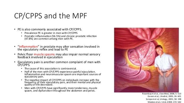 Pelvic Floor Treatment Strategies In Men ...