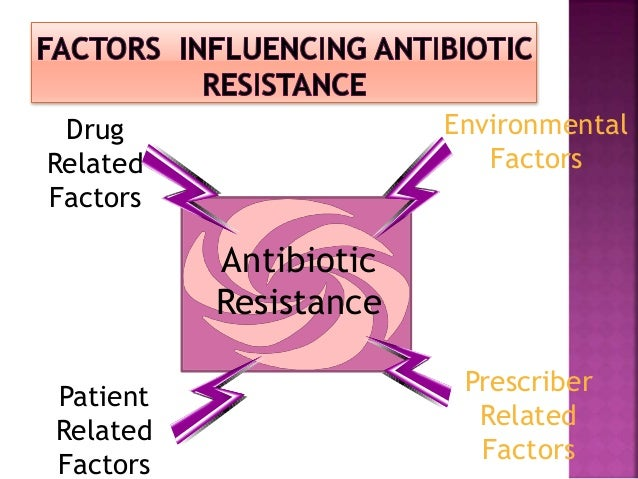  Huge populations and overcrowding  Poor sanitation  Ineffective infection control programs  Widespread use of antibio...