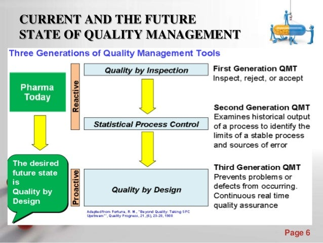 the role of tqm A quality management system is a management technique used to  total quality management (tqm)  management's role in tqm.