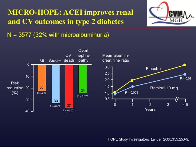 Effects of ramipril on cardiovascular and microvascular ...