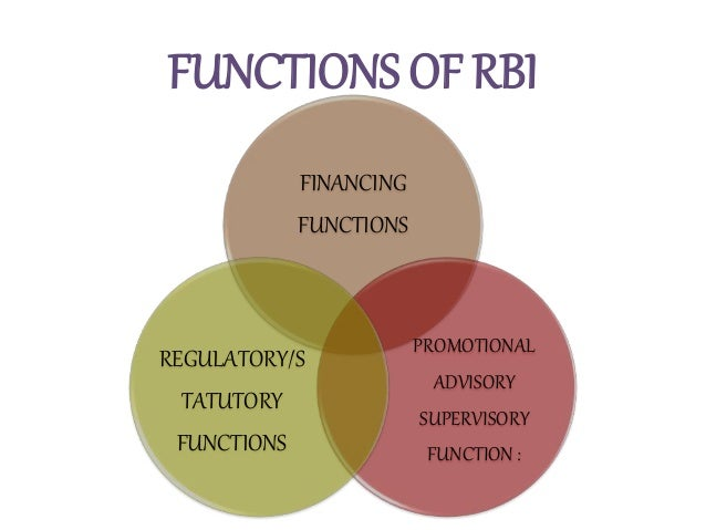 development role of rbi Cpt section c general economics chapter 8 unit 3 some of the promotional & developmental functions of rbi has been it is responsible for the development of.