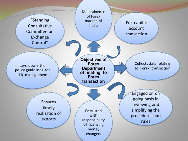 Forex managed accounts in india