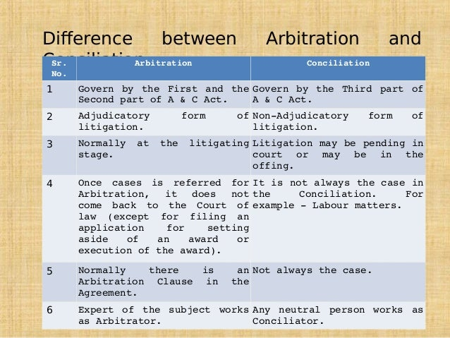 difference between mediation and arbitration Arbitration and mediation are both means through which disputes can be settled outside of a traditional court setting mediation is a process that enables parties in a dispute to resolve their differences with the aid of a mediator instead of resorting to a lawsuit the mediator is neutral third.
