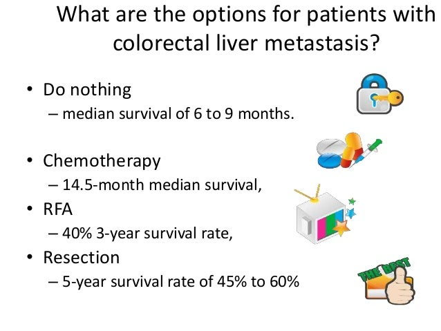 Role Of Surgery In Metastatic Colorectal Cancer