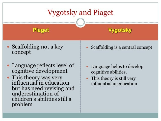 discuss and evaluate vygotskys theory of I will then evaluate the usefulness of these that this author will later discuss in more detail vygotsky's theory is effective with young children.