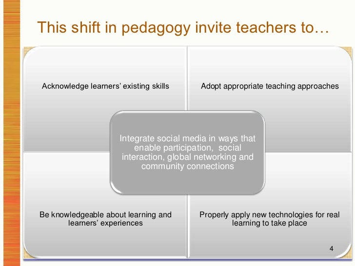 This shift in pedagogy invite teachers to…<br />4<br />