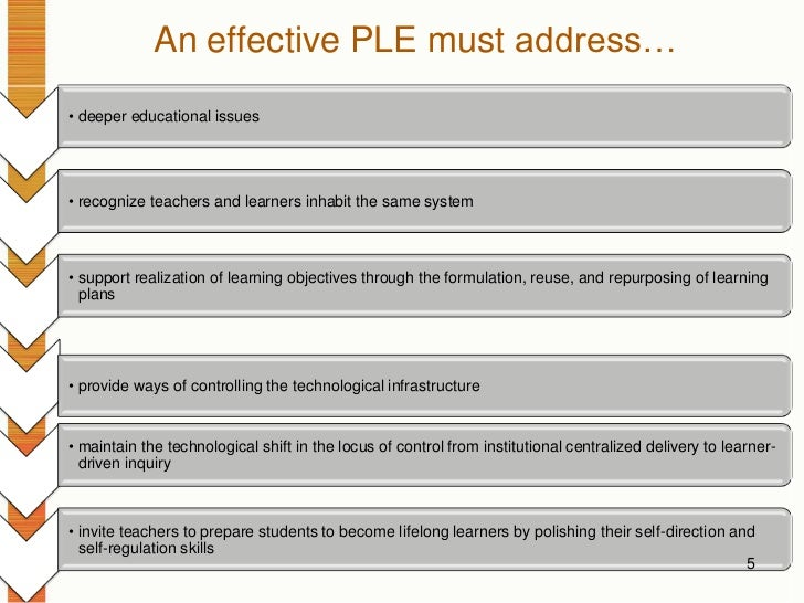 An effective PLE must address… <br />5<br />