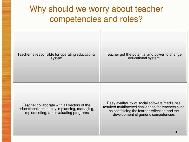 Why should we worry about teacher competencies and roles?<br />6<br />