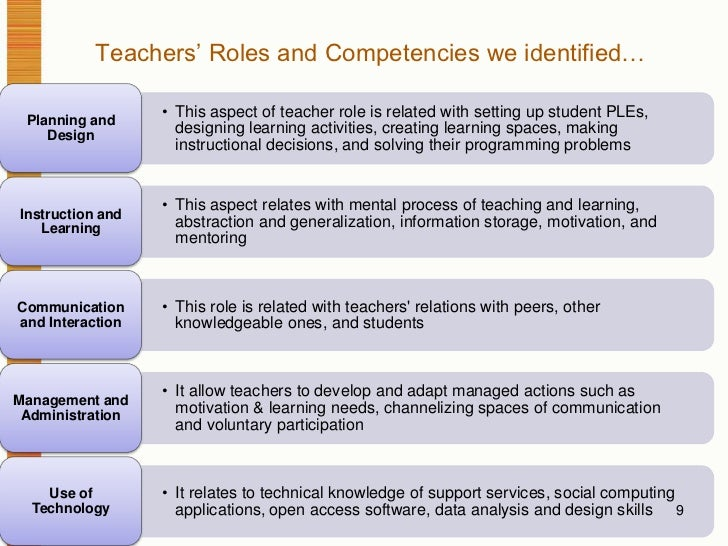 Teachers' Roles and Competencies we identified…<br />9<br />